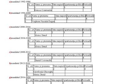 Statutul-comunei-Brusturi_Page_17